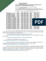 Simples Nacional - Anexo III (Brasil)