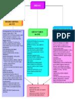 [TRUCOS TEMARIO] Auxiliar Administrativo SOLO_PDF_derechos_8372.pdf