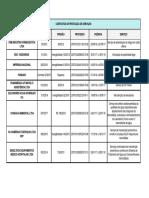 EBSERH . Planilha de Contratos 2017. Manutenção de Elevadores. Atualizado Em 16-03-2017
