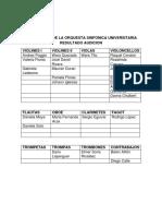 Estudiantes de La Orquesta Sinfonica Universitaria Resultado Audicion