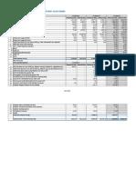 Retail Payments Statistics on Npci Platforms - Dec 2017