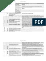 Telematica III Preguntas Mikrotik