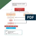 Pneumonia Presentatition1
