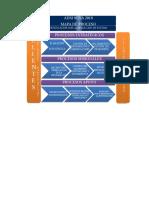 23_Solucion Caracterizacion de Procesos Caso de Estudio