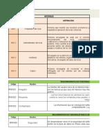 ev1_plantillastakeholders(1).xlsx