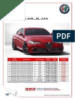 Fisa-Alfa-Romeo-Giulia-Martie-2018.pdf