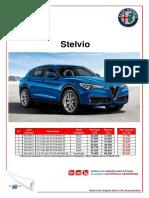Fisa Alfa Romeo Stelvio Inclusiv QV 31 Martie 2018