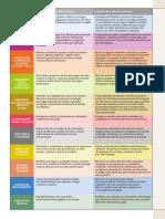 Aprendizajes Clave pp. 22-23 (1)(1).pdf
