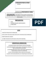 Cuadro + CIDIP I + Recepcion de prueba
