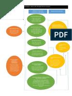 Pender's Health Promotion Model