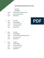 Data Anggota Internship Rsud Abdul Manap Edited