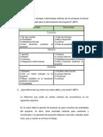 Organización - Estructura y Cultura (GDP).pdf