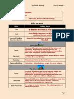 malia malden - lecture notes unit 5 lesson 5 - 7th grade - mesoamerica nicoll