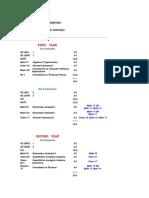 Study Plan BS CHEM