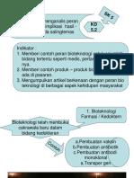 5.2 (Peran Bioteknologi)