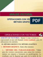 Operaciones Con Vectores Metodo Grafico.ppsx