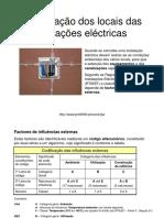03 Classificacao Dos Locais Das Instalacoes Electricas