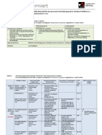 Synopse Schulcurriculum 8