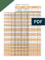 REF Tap Chart