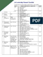 CL Manual Checklist Rev 2