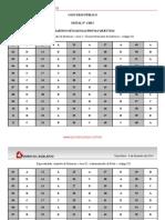 Gabaritos Oficiais Almg 20140204 095504