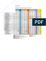 Notas Cuso Dependientes de Farmacia Fase I