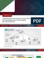 Radisys RAN 4G 5G
