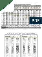 Retribuciones personal funcionario 2017.pdf