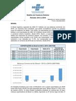 Boletim Rev Anual de Comercio Exterior 2016