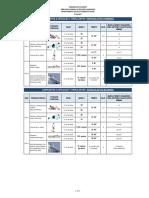 TABLAS DE PRUEBAS FÍSICAS.pdf