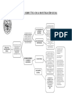 Mapa Conceptual Sobre Ética en La Investigación Social