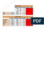 TABLA CASO 2 PMM f VERSUS T.pdf