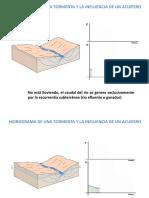 hidrogramas.pptx