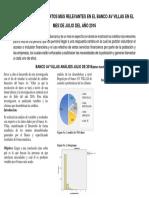 Análisis de Los Créditos Más Relevantes en El Banco Av Villas en El Mes de Julio Del Año 2016