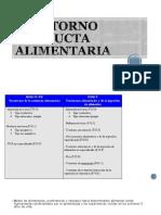TRASTORNO CONDUCTA ALIMENTARIA.pptx