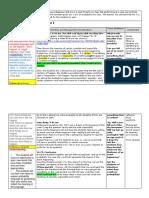 revised mathematics lesson plans 1-4