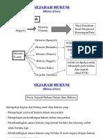 Slide-SejHk Dr. Agus Raharjo