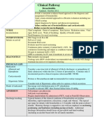 Clinical Pathway Peds Bronchiolitis 2012