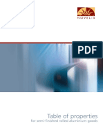 Al_EN_Properties_Sep08.pdf