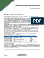 St_St_Tube_Pressure_Rating_Charts_rev_Sep_2011.pdf
