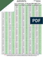 Calibration Chart Format1