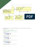ModeloExamenSGBD Java JSP