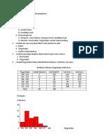 Tugas Statistik