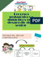 Procesos Pedagogicos y Didacticos Ppt Enviar (1)