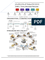 Palnning Architecture & Deatail Engineering