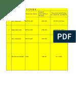 RF Parameter Statement