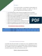 Identification des risques.docx