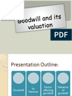 Unit 3 Goodwillitsvaluation- (2).Ppt