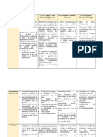 Matriz Comparativa.docx