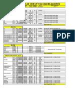 Tabela de Veiculo x Transponder - Copia